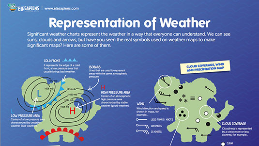 glossary of weather and climate terms