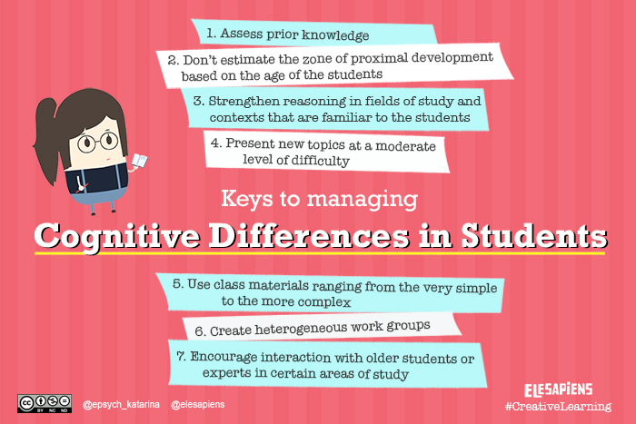 Managing Cognitive Differences