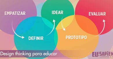 Design Thinking para Educar