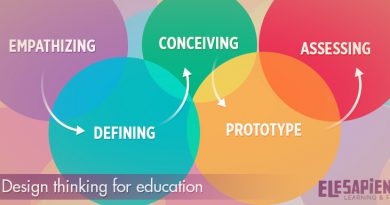 Design Thinking for Education