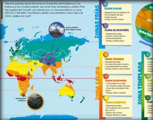 Los climas del planeta