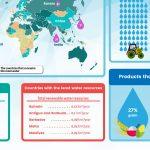 Infografías como herramienta de aprendizaje